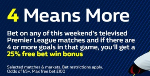 William Hill 4 Means More for Champions League